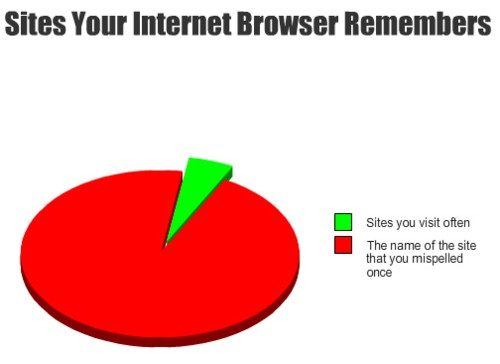 internet browser remembers