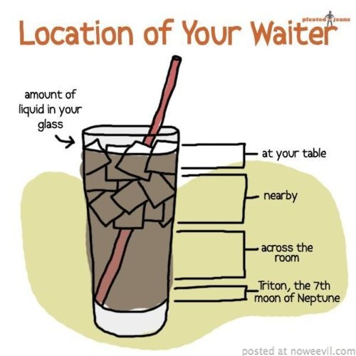 location of waiter