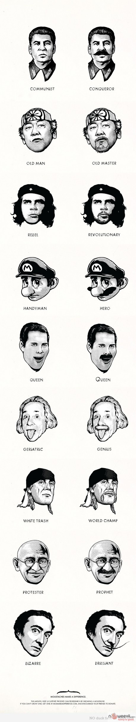 mustache makes a difference
