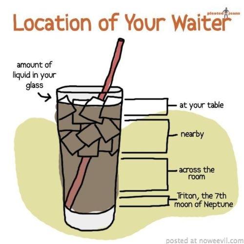 location of waiter